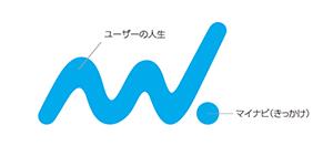 tenshoku-gyoukai-mynavi-logo